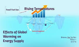Effects of Global Warming on Energy