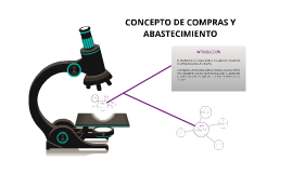 Copy of CONCEPTO DE COMPRAS Y ABASTECIMIENTO