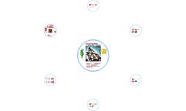 Copy of Pla de Promoció Econòmica de Sant Julià de Ramis