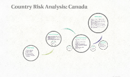 Country Risk Analysis: Canada