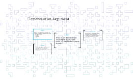 Copy of Elements of an Argument