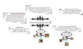 Copy of Comunicación Visual