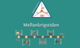 Copy of Mellankrigstiden