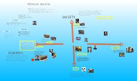 Political Spectrum - Wiskin Civics