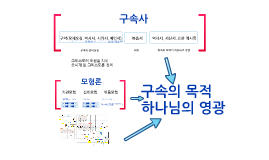Copy of 구약연대기