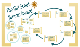 Girl Scout Bronze Award Training
