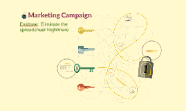Marketing Campaign - Essbase: Eliminate the spreadsheet Nig