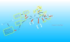 Mechanisms of Transport