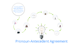 Copy of Pronoun-Antecedent Agreement