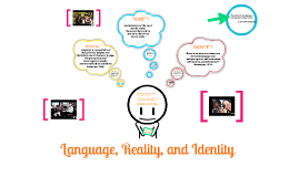 Language, Reality, and Identity