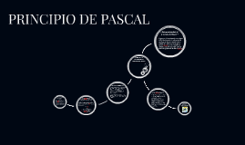 Copy of PRINCIPIO DE PASCAL