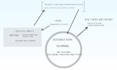 GPS B Planning