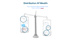 Copy of Distribution Of Wealth