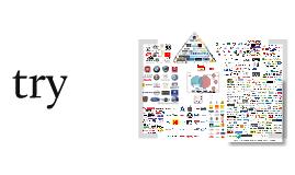 Présentation marketing alliances et extensions