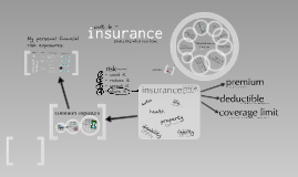 (Archive) Insurance:  Protecting What You Have w/ examples