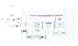 Studies on Electrospinnability of UHMWPP