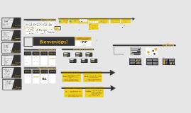 Copia de Copy of Kit de herramientas de Marketing y Ventas: Negro & Dorado