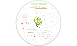 Philosophizing with Philoteam