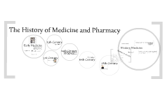 Copy of History of Medicine and Pharmacy