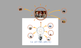 LEY DEL APOYO