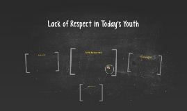 Lack of Respect in Today's Youth