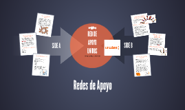 Copy of Redes de Apoyo