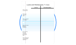 Locke and Montesquieu T Chart