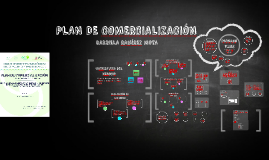Copy of PLAN DE NEGOCIOS