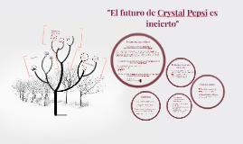 """Copy of """"El futuro de Crystal Pepsi es incierto"""""""