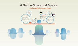 Copy of A Nation Grows and Divides