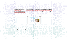 The new social operating system of networked individualism