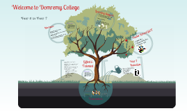 Domremy College