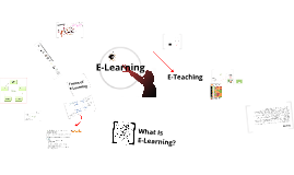 Copy of E-learning
