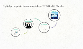 Digital prompts to INcreas NHS Health Check uptake