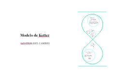 Modelo de Kotter