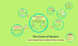Limits of Markets
