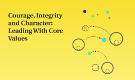 Courage, Integrity and Character: Leading With Core Values