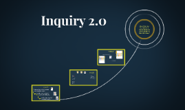 Copy of Inquiry 2.0 for ASTA14