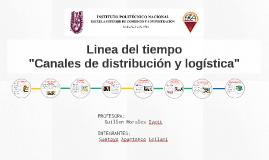 Linea del tiempo de la evolución del comercio y distribución