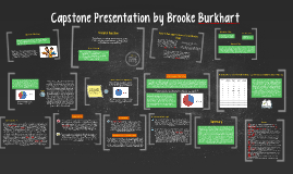 Copy of Capstone Presentation by Brooke Burkhart