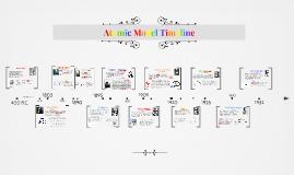Atomic Model Timelin