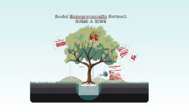 Social Enterpreneurship Network