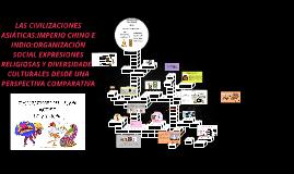 Copy of Copia de Copy of LAS CIVILIZACIONES ASIATICAS:IMPERIO CHINO E INDIO:ORGANIZAC