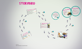 Copy of ¿Qué es Storybird?