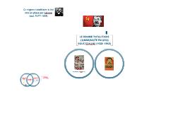 Le régime totalitaire communiste sous Staline (1928 - 1953)