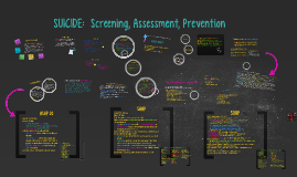 SUICIDE:  Screening, Assessment, Prevention