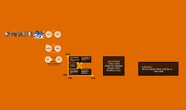 Copy of Tecnologías y Herramientas Digitales