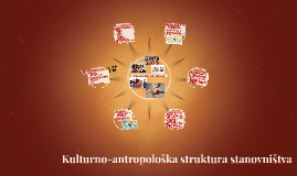 Kulturno-antropološka struktura stanovništva