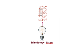 Scientology: Broen