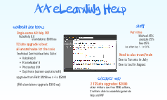 AA eLearning Plans